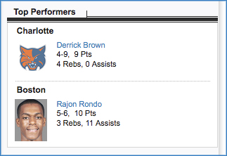 Bobcats-Derrick-Brown