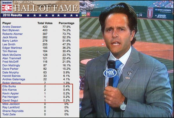 Eric-Karros-Segui-Hall-Of-Fame
