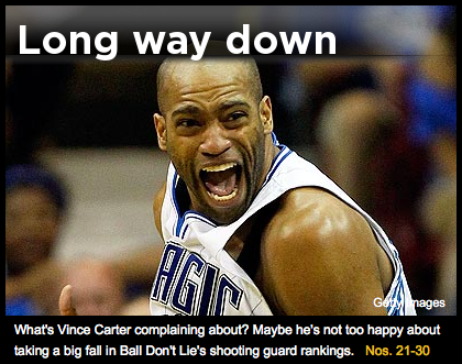 Vince Carter is a pussy